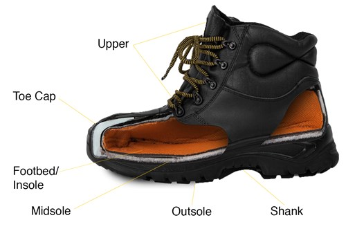 Cấu tạo giày bảo hộ Jogger
